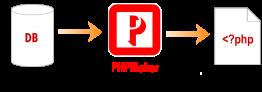 PHPMaker 2019 正式版