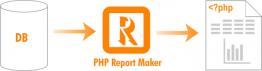 PHP Report Maker v11